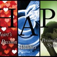Know your Spiritual S.H.A.P.E.